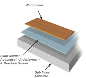 Concrete Subfloors